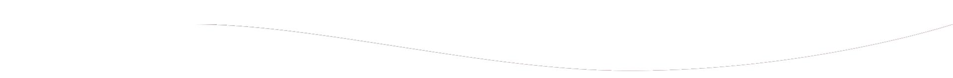 بروجيوم للحلول البرمجية